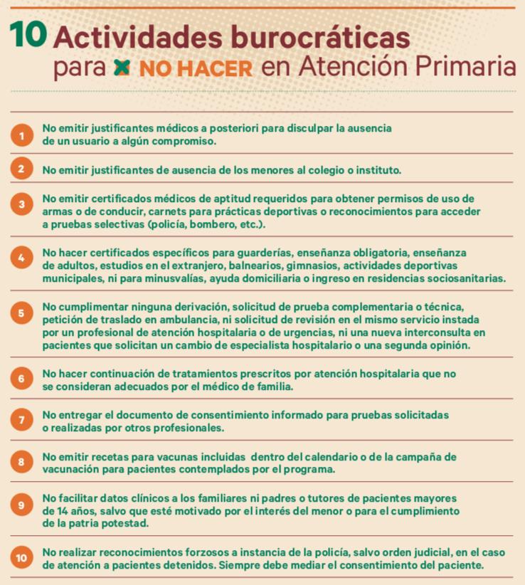 10 actividades burocráticas para No Hacer en AtenciónPrimaria