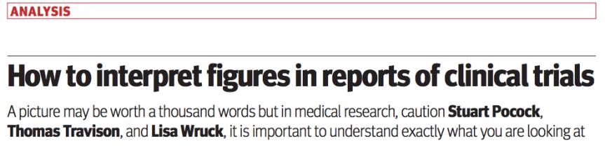 Cómo interpretar figuras en informes de ensayosclínicos.