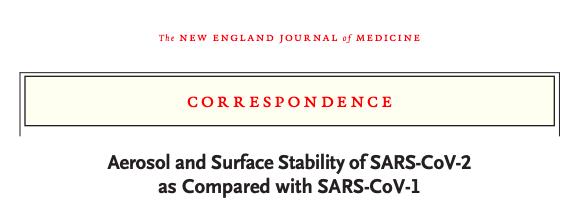 Aerosol y estabilidad de la superficie del SARS-CoV-2 en comparación con elSARS-CoV-1